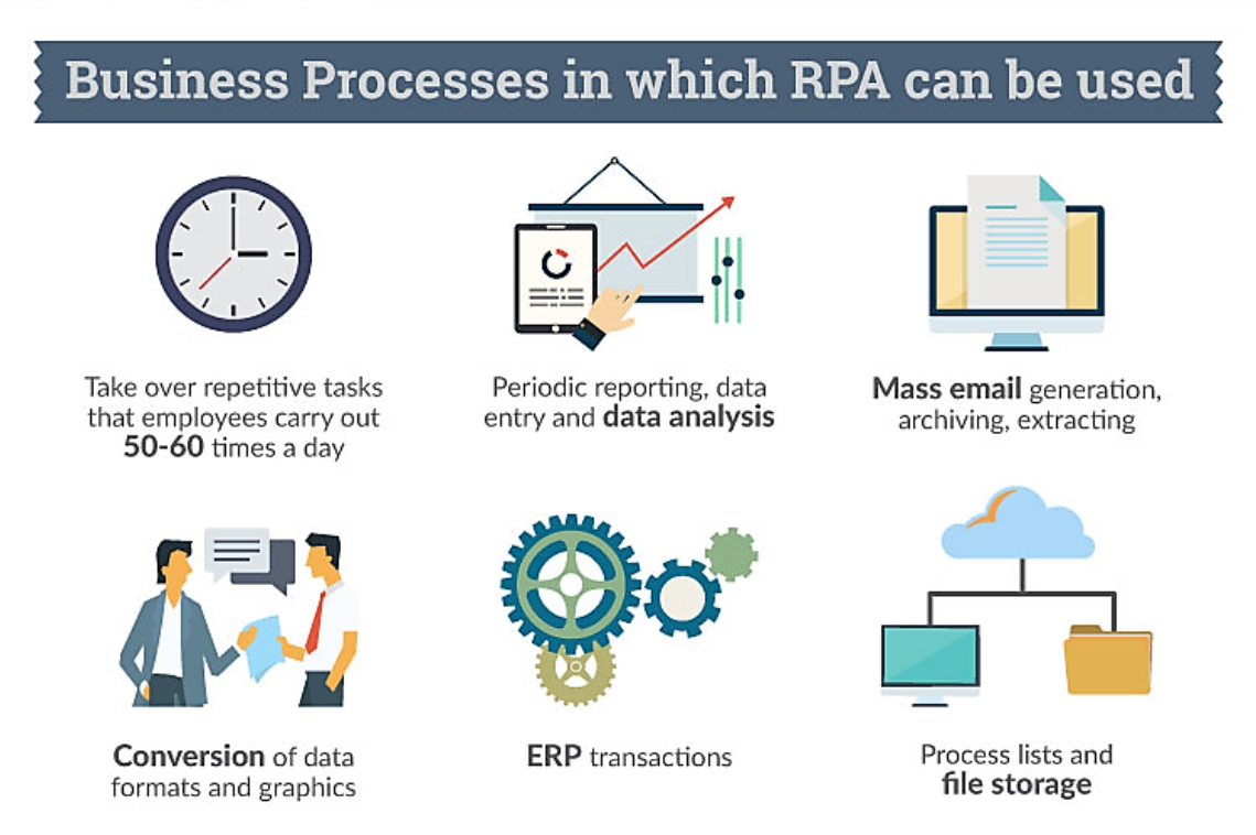 Robotic Process Automation Challenges Business Outsourcing